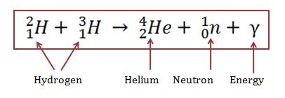 heFusion